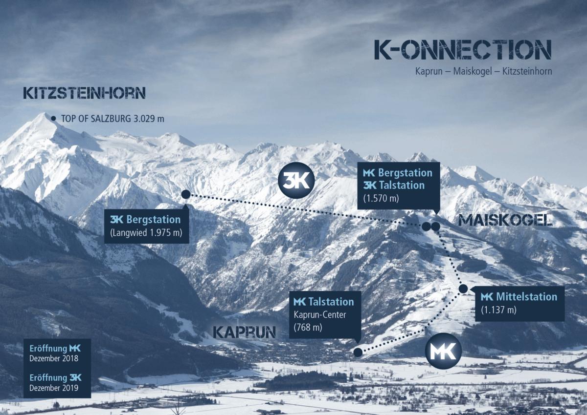 K-onnection_Kitz_Maiskogel